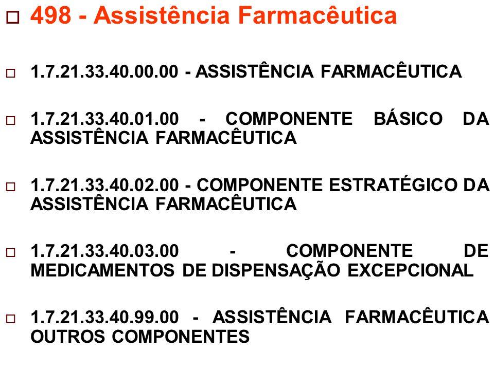  498 - Assistência Farmacêutica  1.7.21.33.40.00.00 - ASSISTÊNCIA FARMACÊUTICA  1.7.21.33.40.01.00 - COMPONENTE BÁSICO DA ASSISTÊNCIA FARMACÊUTICA  1.7.21.33.40.02.00 - COMPONENTE ESTRATÉGICO DA ASSISTÊNCIA FARMACÊUTICA  1.7.21.33.40.03.00 - COMPONENTE DE MEDICAMENTOS DE DISPENSAÇÃO EXCEPCIONAL  1.7.21.33.40.99.00 - ASSISTÊNCIA FARMACÊUTICA OUTROS COMPONENTES