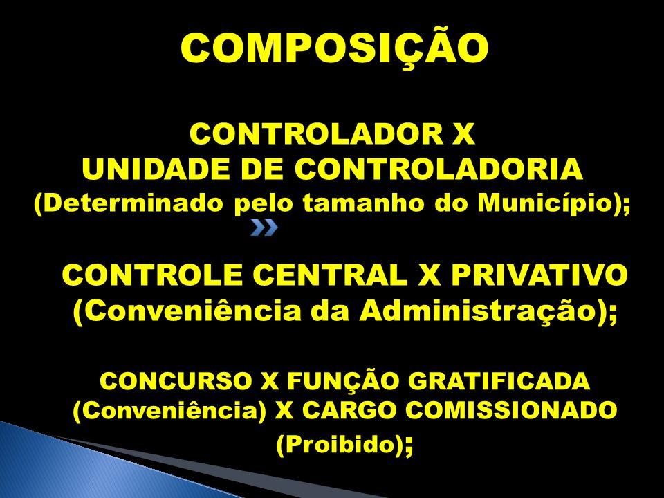 COMPOSIÇÃO CONTROLADOR X UNIDADE DE CONTROLADORIA (Determinado pelo tamanho do Município); CONTROLE CENTRAL X PRIVATIVO (Conveniência da Administração