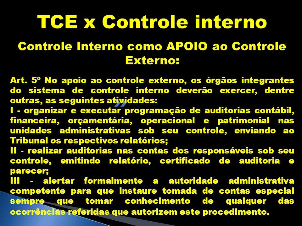 TCE x Controle interno Controle Interno como APOIO ao Controle Externo: Art. 5º No apoio ao controle externo, os órgãos integrantes do sistema de cont