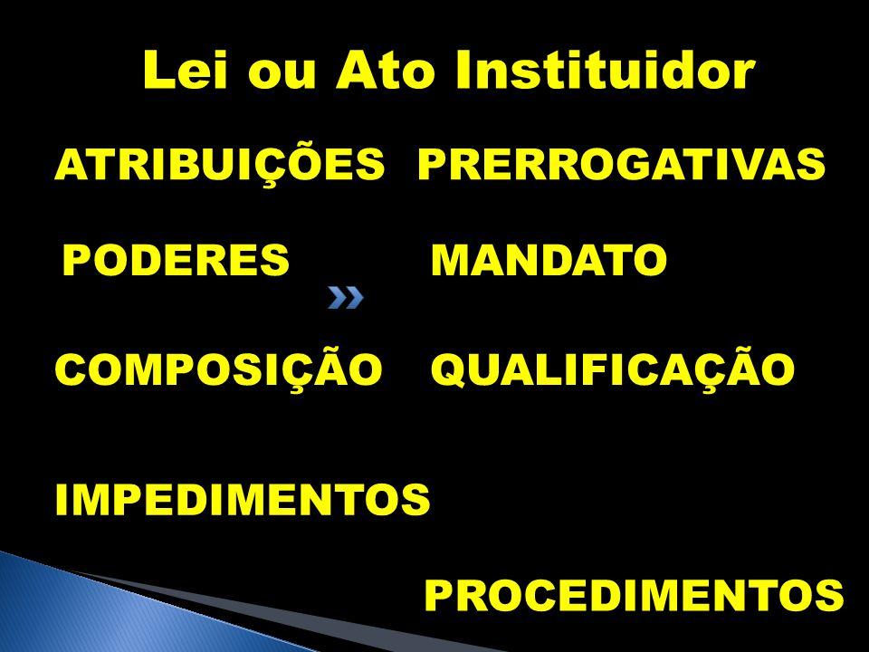 Lei ou Ato Instituidor ATRIBUIÇÕESPRERROGATIVAS PODERESMANDATO COMPOSIÇÃOQUALIFICAÇÃO IMPEDIMENTOS PROCEDIMENTOS