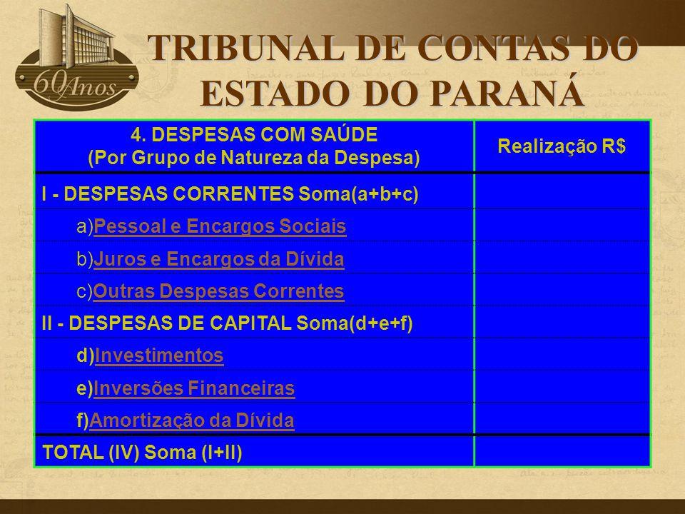 4. DESPESAS COM SAÚDE (Por Grupo de Natureza da Despesa) Realização R$ I - DESPESAS CORRENTES Soma(a+b+c) a)Pessoal e Encargos SociaisPessoal e Encarg