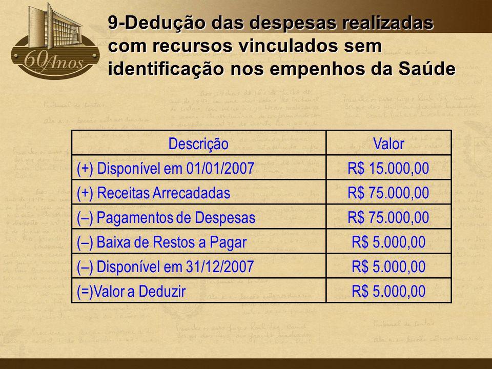 DescriçãoValor (+) Disponível em 01/01/2007R$ 15.000,00 (+) Receitas ArrecadadasR$ 75.000,00 (–) Pagamentos de DespesasR$ 75.000,00 (–) Baixa de Resto