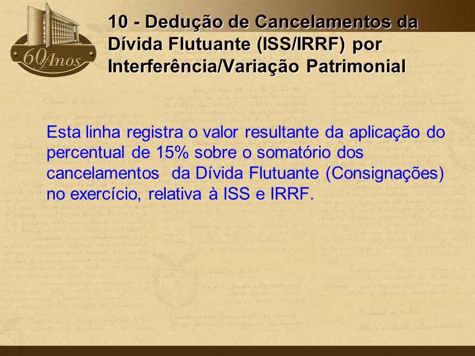 10 - Dedução de Cancelamentos da Dívida Flutuante (ISS/IRRF) por Interferência/Variação Patrimonial Esta linha registra o valor resultante da aplicaçã