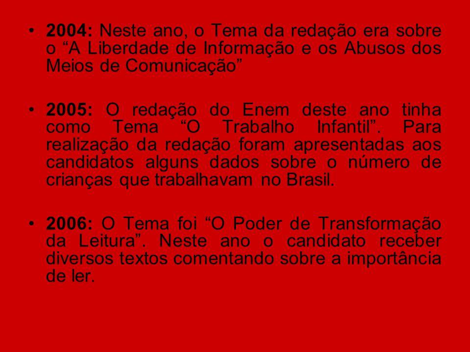 """2004: Neste ano, o Tema da redação era sobre o """"A Liberdade de Informação e os Abusos dos Meios de Comunicação"""" 2005: O redação do Enem deste ano tinh"""
