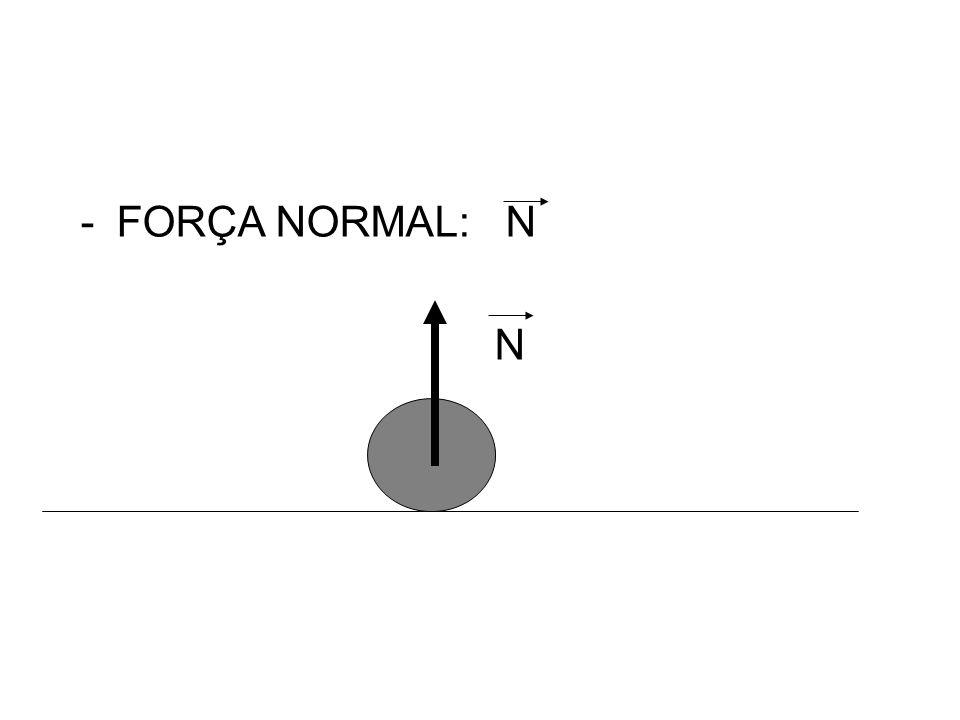 -FORÇA NORMAL: N N
