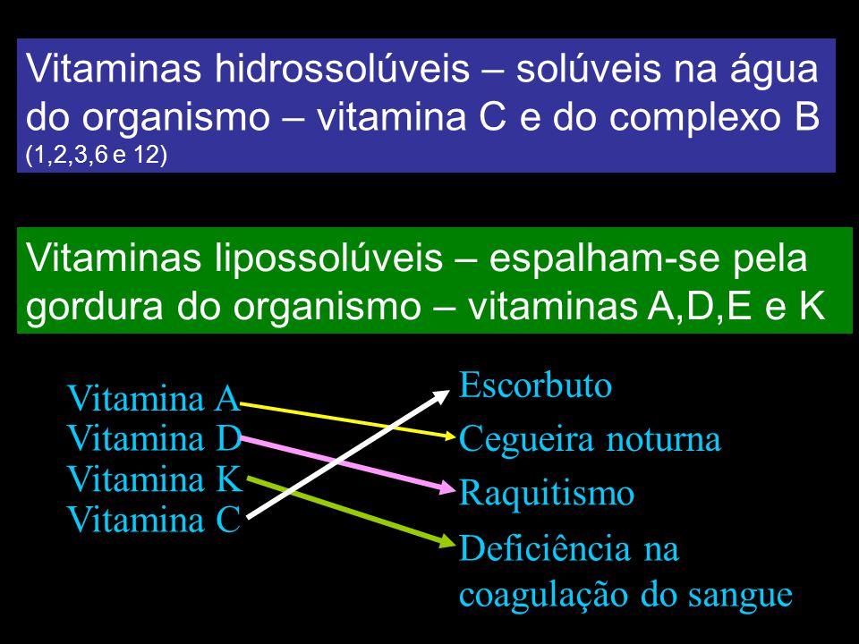 Vitaminas hidrossolúveis – solúveis na água do organismo – vitamina C e do complexo B (1,2,3,6 e 12) Vitaminas lipossolúveis – espalham-se pela gordur