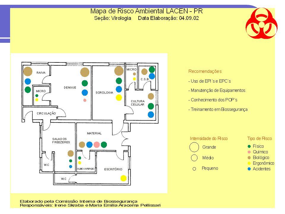 Mapa de Risco Grupos de Riscos  Grupo 4- Riscos Ergonômicos identificados pela cor amarela. Ex: levantamento e transporte manual de peso, monotonia,