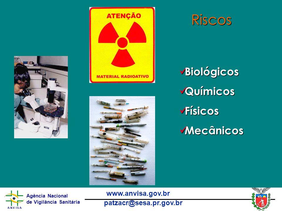 Agência Nacional de Vigilância Sanitária www.anvisa.gov.br patzacr@sesa.pr.gov.br Biológicos Biológicos Químicos Químicos Físicos Físicos Mecânicos Mecânicos Riscos