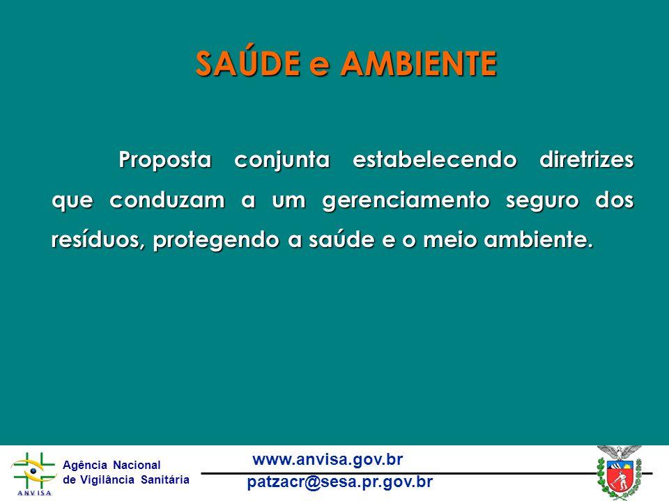 Agência Nacional de Vigilância Sanitária www.anvisa.gov.br patzacr@sesa.pr.gov.br Proposta conjunta estabelecendo diretrizes que conduzam a um gerenciamento seguro dos resíduos, protegendo a saúde e o meio ambiente.
