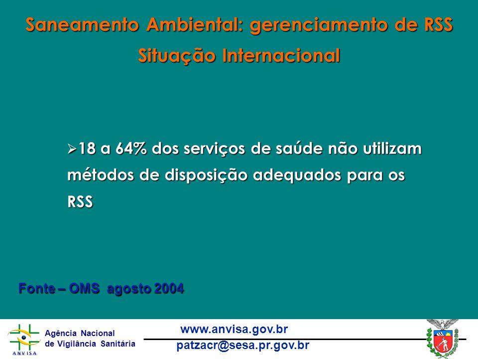 Agência Nacional de Vigilância Sanitária www.anvisa.gov.br patzacr@sesa.pr.gov.br  18 a 64% dos serviços de saúde não utilizam métodos de disposição adequados para os RSS Fonte – OMS agosto 2004 Saneamento Ambiental: gerenciamento de RSS Situação Internacional