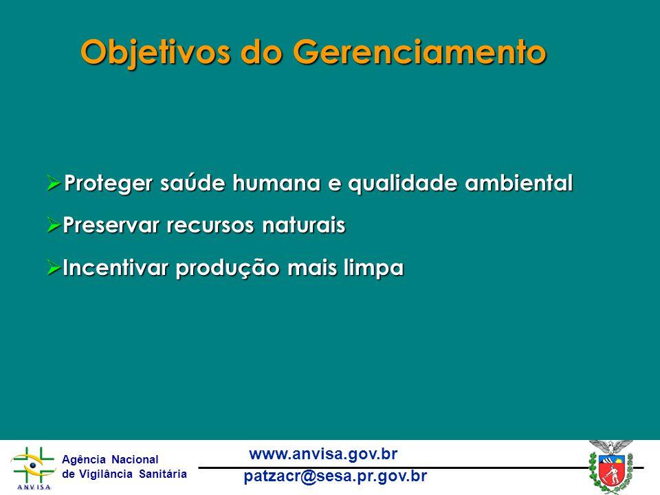 Agência Nacional de Vigilância Sanitária www.anvisa.gov.br patzacr@sesa.pr.gov.br Objetivos do Gerenciamento  Proteger saúde humana e qualidade ambiental  Preservar recursos naturais  Incentivar produção mais limpa