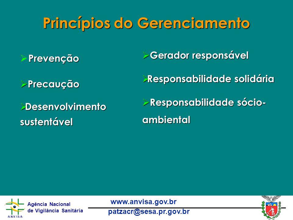 Agência Nacional de Vigilância Sanitária www.anvisa.gov.br patzacr@sesa.pr.gov.br Princípios do Gerenciamento Prevenção  Prevenção  Precaução  Desenvolvimento sustentável  Gerador responsável  Responsabilidade solidária  Responsabilidade sócio- ambiental