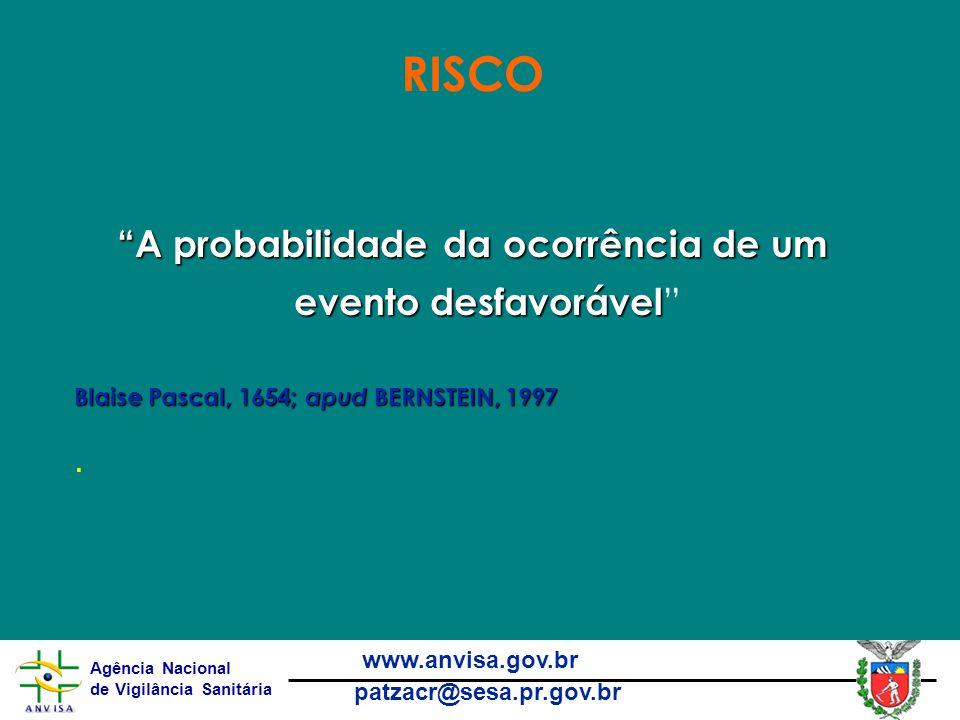 Agência Nacional de Vigilância Sanitária www.anvisa.gov.br patzacr@sesa.pr.gov.br RISCO A probabilidade da ocorrência de um evento desfavorável A probabilidade da ocorrência de um evento desfavorável Blaise Pascal, 1654; apud BERNSTEIN, 1997.