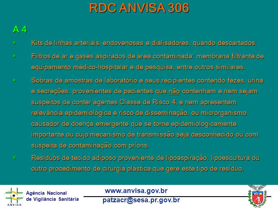 Agência Nacional de Vigilância Sanitária www.anvisa.gov.br patzacr@sesa.pr.gov.br RDC ANVISA 306 A 4  Kits de linhas arteriais, endovenosas e dialisadores, quando descartados.