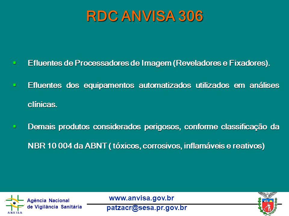 Agência Nacional de Vigilância Sanitária www.anvisa.gov.br patzacr@sesa.pr.gov.br RDC ANVISA 306  Efluentes de Processadores de Imagem (Reveladores e Fixadores).