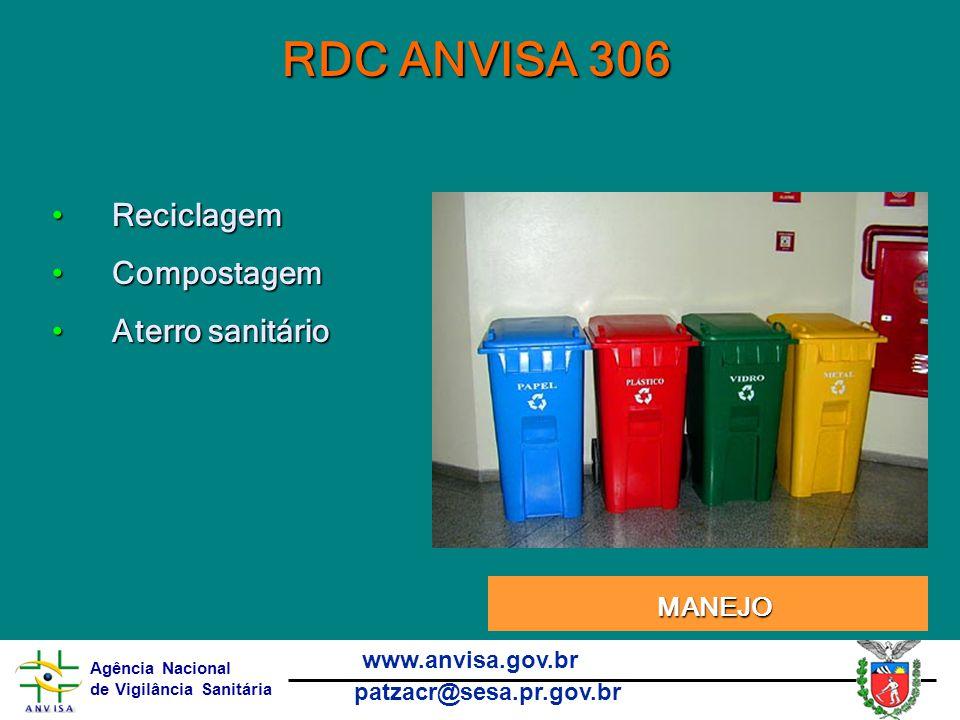 Agência Nacional de Vigilância Sanitária www.anvisa.gov.br patzacr@sesa.pr.gov.br RDC ANVISA 306 ReciclagemReciclagem CompostagemCompostagem Aterro sanitárioAterro sanitário MANEJO MANEJO