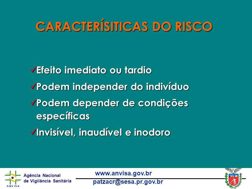 Agência Nacional de Vigilância Sanitária www.anvisa.gov.br patzacr@sesa.pr.gov.br Efeito imediato ou tardio Efeito imediato ou tardio Podem independer do indivíduo Podem independer do indivíduo Podem depender de condições específicas Podem depender de condições específicas Invisível, inaudível e inodoro Invisível, inaudível e inodoro CARACTERÍSITICAS DO RISCO