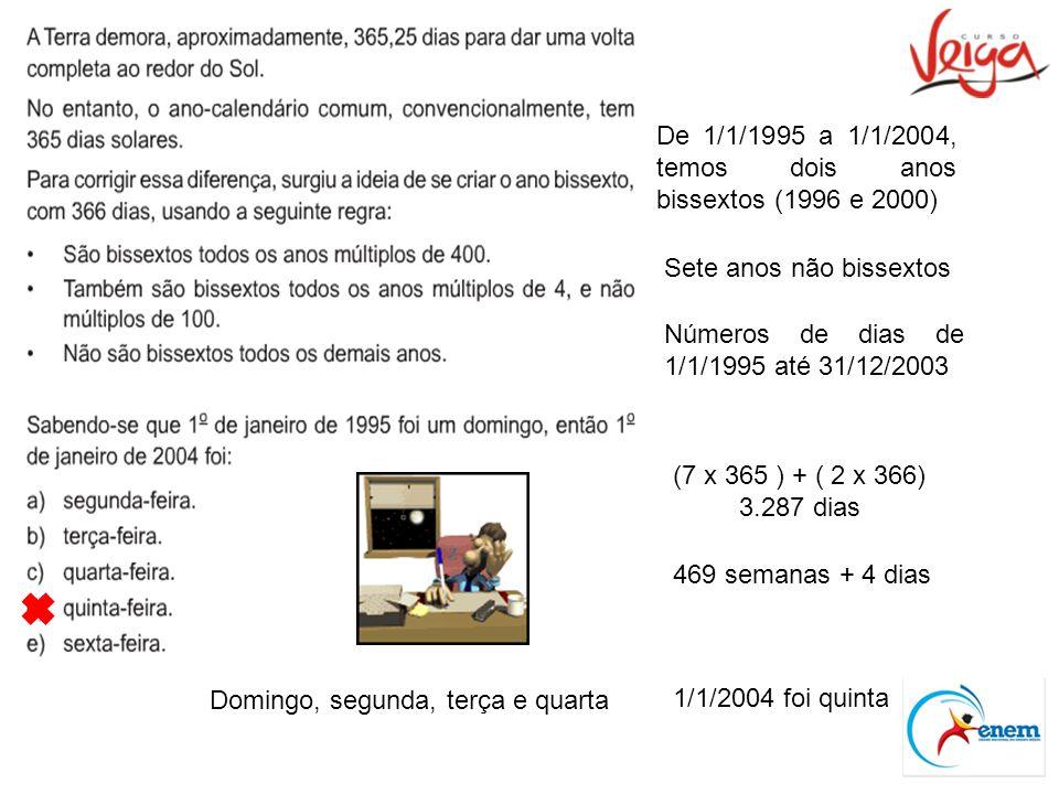 De 1/1/1995 a 1/1/2004, temos dois anos bissextos (1996 e 2000) Sete anos não bissextos Números de dias de 1/1/1995 até 31/12/2003 (7 x 365 ) + ( 2 x 366) 3.287 dias 469 semanas + 4 dias Domingo, segunda, terça e quarta 1/1/2004 foi quinta
