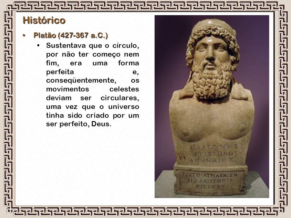 Histórico Platão (427-367 a.C.)Platão (427-367 a.C.) Sustentava que o círculo, por não ter começo nem fim, era uma forma perfeita e, conseqüentemente,