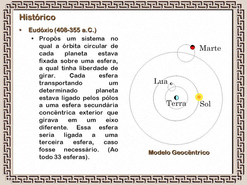 Histórico Eudóxio (408-355 a.C.)Eudóxio (408-355 a.C.) Propôs um sistema no qual a órbita circular de cada planeta estava fixada sobre uma esfera, a q