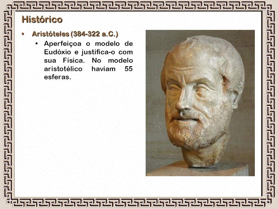 Histórico Aristóteles (384-322 a.C.)Aristóteles (384-322 a.C.) Aperfeiçoa o modelo de Eudóxio e justifica-o com sua Física. No modelo aristotélico hav