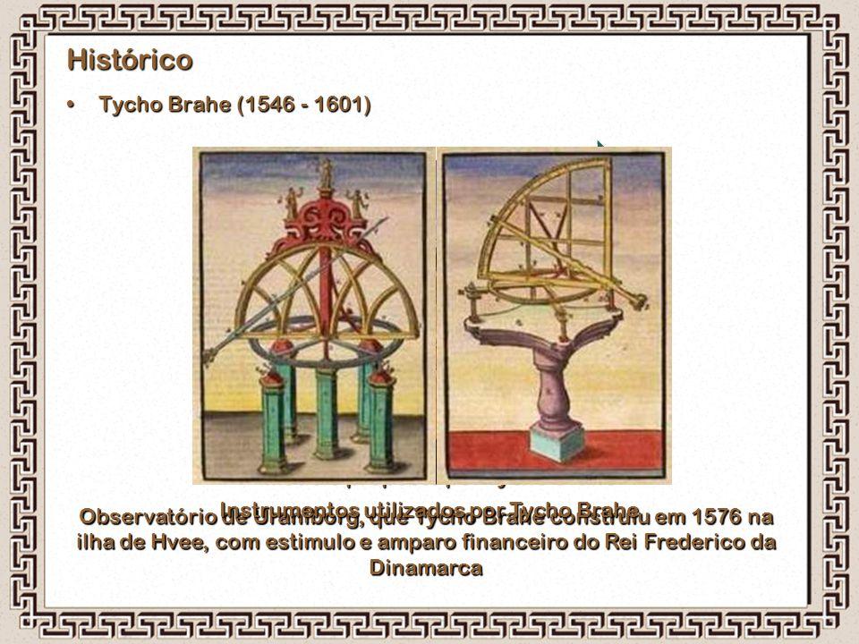 Histórico Tycho Brahe (1546 - 1601)Tycho Brahe (1546 - 1601) Modelo proposto por Tycho Brahe Observatório de Uraniborg, que Tycho Brahe construiu em 1