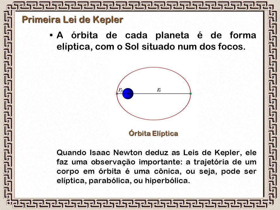 Primeira Lei de Kepler A órbita de cada planeta é de forma elíptica, com o Sol situado num dos focos. Quando Isaac Newton deduz as Leis de Kepler, ele