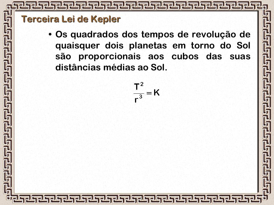 Terceira Lei de Kepler Os quadrados dos tempos de revolução de quaisquer dois planetas em torno do Sol são proporcionais aos cubos das suas distâncias
