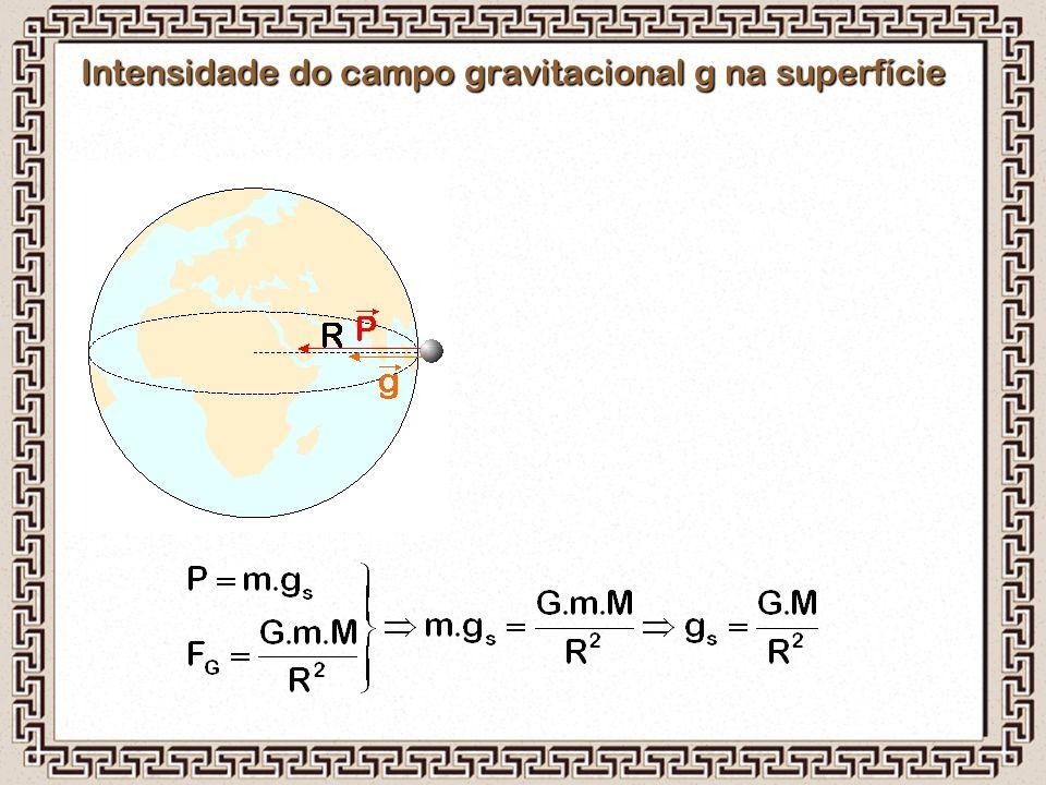 Intensidade do campo gravitacional g na superfície
