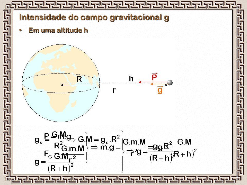Intensidade do campo gravitacional g Em uma altitude hEm uma altitude h