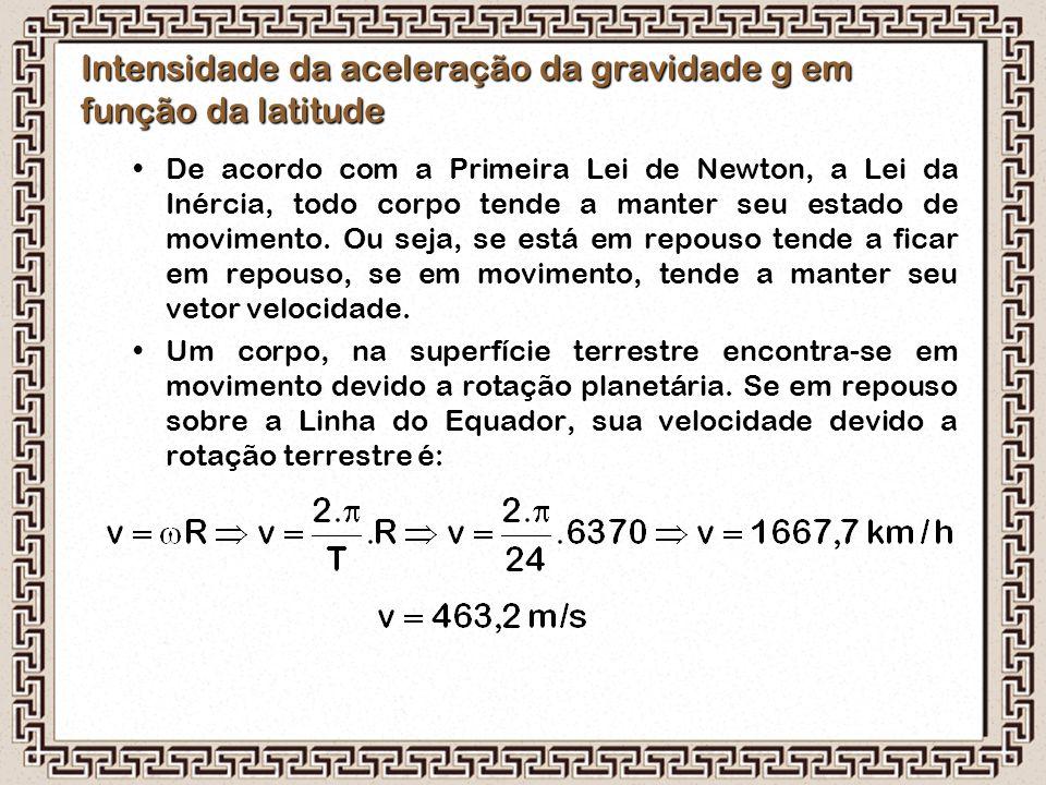 Intensidade da aceleração da gravidade g em função da latitude De acordo com a Primeira Lei de Newton, a Lei da Inércia, todo corpo tende a manter seu