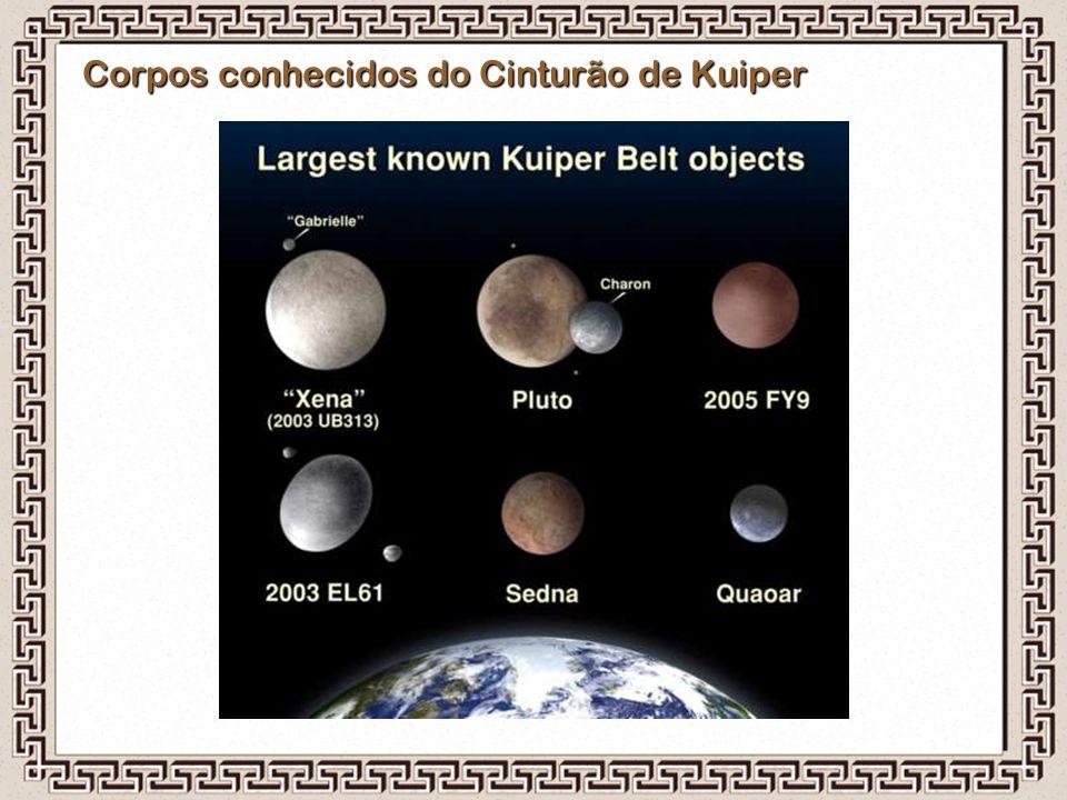 Corpos conhecidos do Cinturão de Kuiper