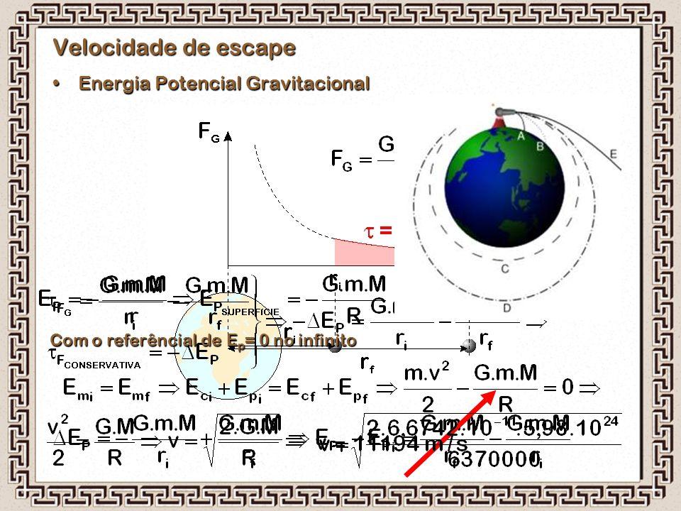 Velocidade de escape Energia Potencial GravitacionalEnergia Potencial Gravitacional Com o referêncial de E p = 0 no infinito