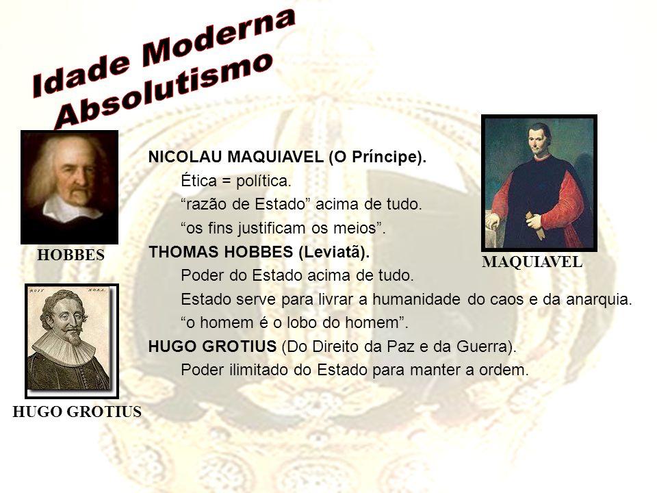 NICOLAU MAQUIAVEL (O Príncipe).Ética = política. razão de Estado acima de tudo.