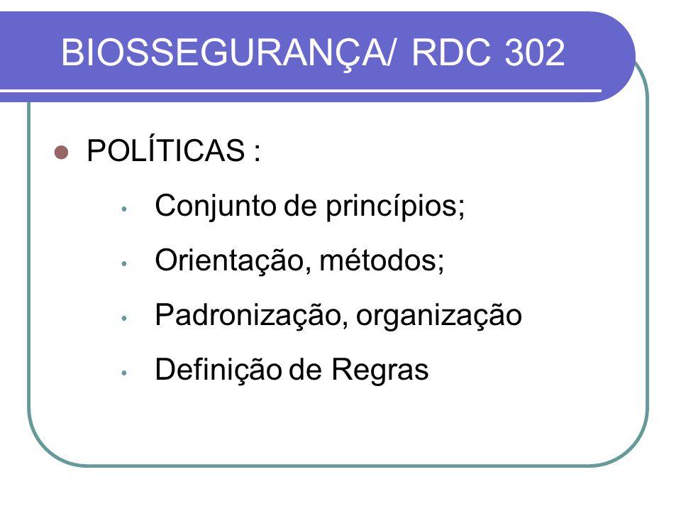 BIOSSEGURANÇA/ RDC 302 POLÍTICAS : Conjunto de princípios; Orientação, métodos; Padronização, organização Definição de Regras