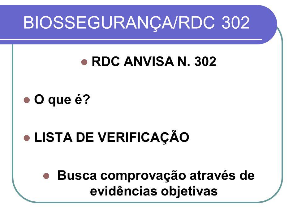 BIOSSEGURANÇA/RDC 302 RDC ANVISA N.302 O que é.