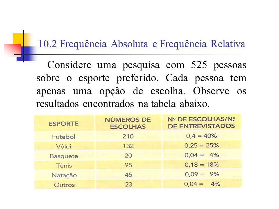 10.2 Frequência Absoluta e Frequência Relativa Considere uma pesquisa com 525 pessoas sobre o esporte preferido.