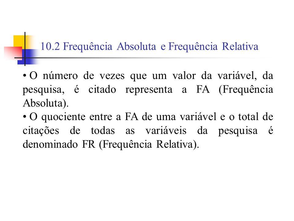 10.2 Frequência Absoluta e Frequência Relativa O número de vezes que um valor da variável, da pesquisa, é citado representa a FA (Frequência Absoluta).