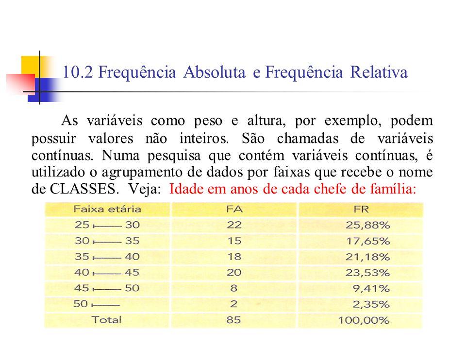 10.2 Frequência Absoluta e Frequência Relativa As variáveis como peso e altura, por exemplo, podem possuir valores não inteiros.