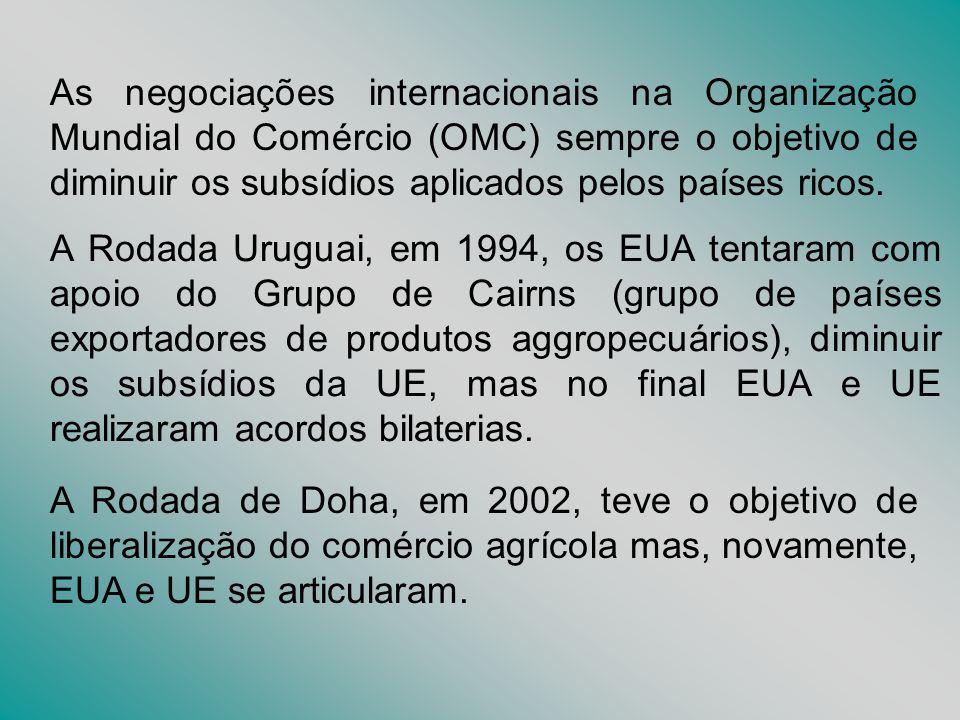 As negociações internacionais na Organização Mundial do Comércio (OMC) sempre o objetivo de diminuir os subsídios aplicados pelos países ricos. A Roda