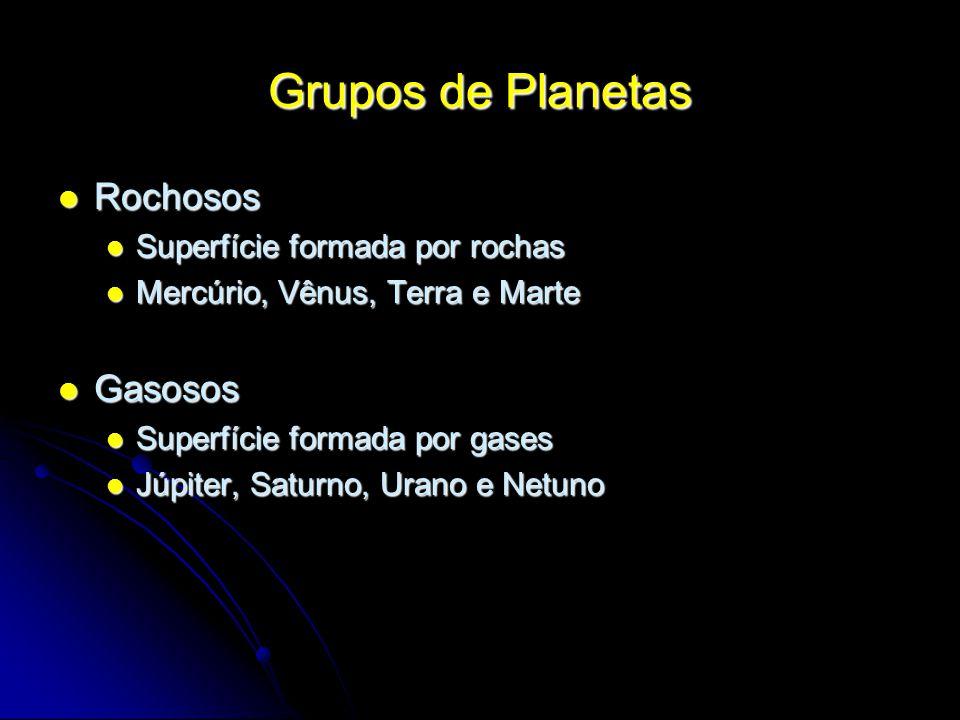 Grupos de Planetas Rochosos Rochosos Superfície formada por rochas Superfície formada por rochas Mercúrio, Vênus, Terra e Marte Mercúrio, Vênus, Terra