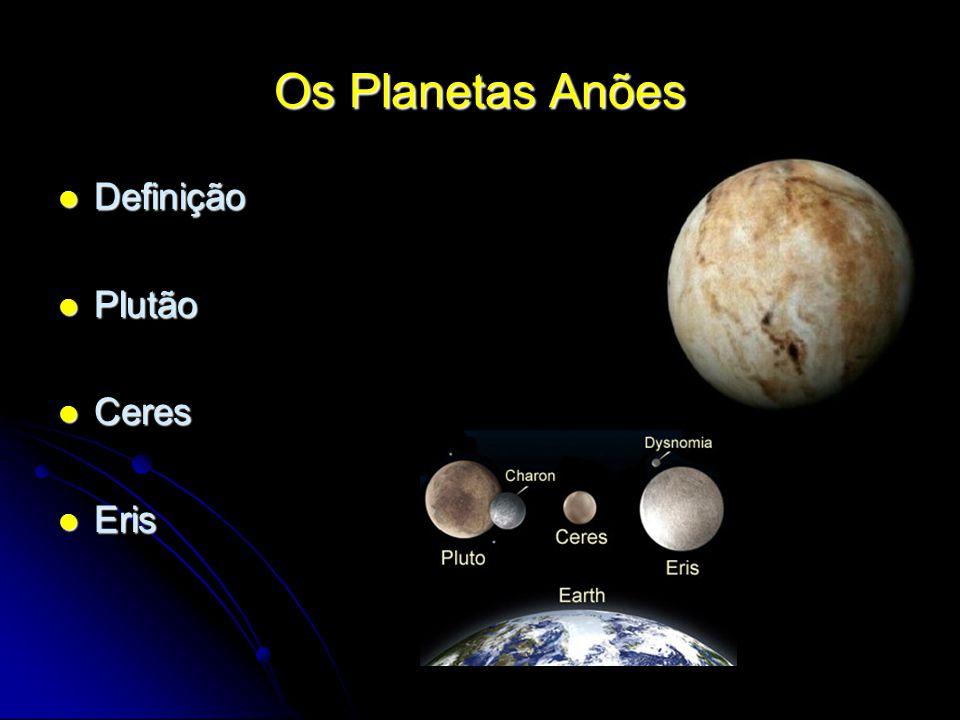 Os Planetas Anões Definição Definição Plutão Plutão Ceres Ceres Eris Eris