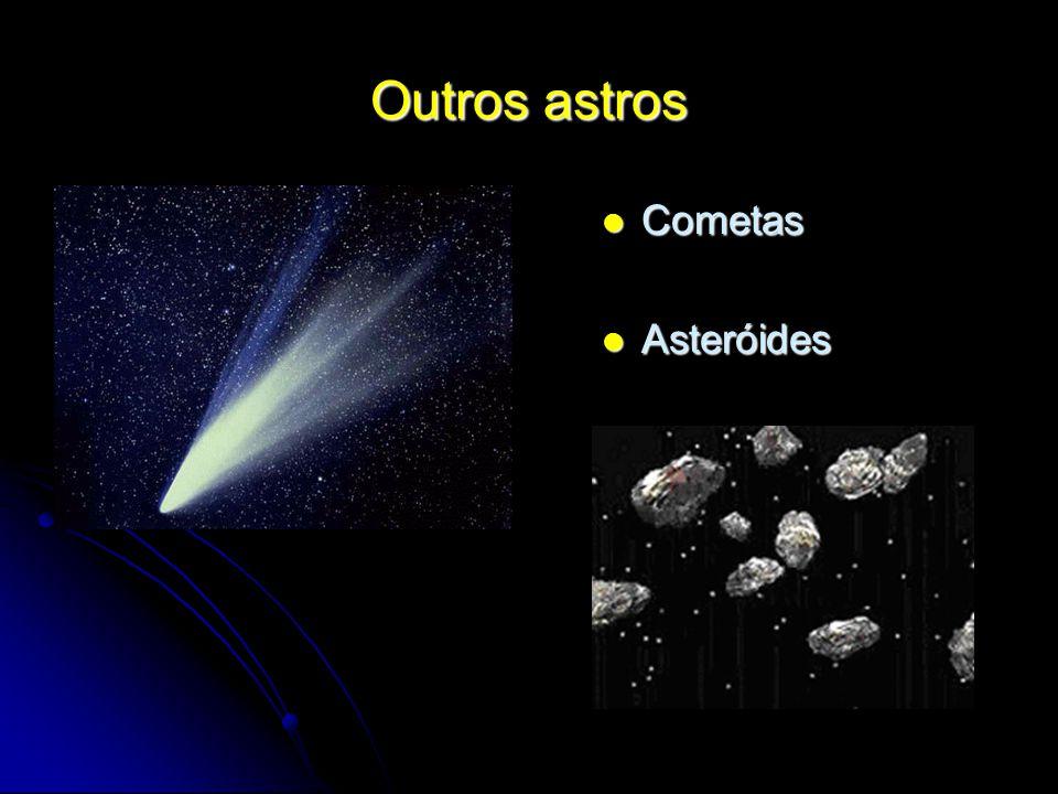 Outros astros Cometas Cometas Asteróides Asteróides