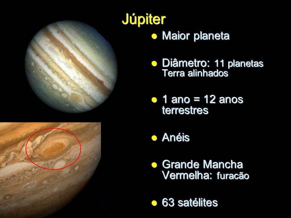 Júpiter Maior planeta Maior planeta Diâmetro: 11 planetas Terra alinhados Diâmetro: 11 planetas Terra alinhados 1 ano = 12 anos terrestres 1 ano = 12