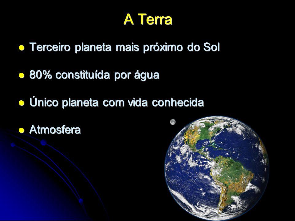 A Terra Terceiro planeta mais próximo do Sol Terceiro planeta mais próximo do Sol 80% constituída por água 80% constituída por água Único planeta com