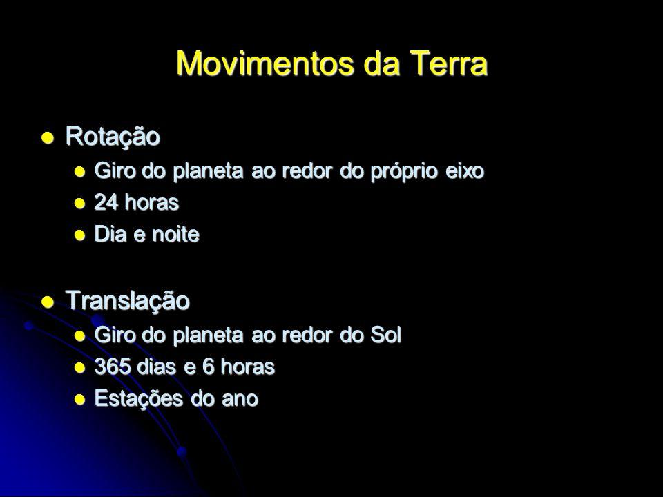 Movimentos da Terra Rotação Rotação Giro do planeta ao redor do próprio eixo Giro do planeta ao redor do próprio eixo 24 horas 24 horas Dia e noite Di