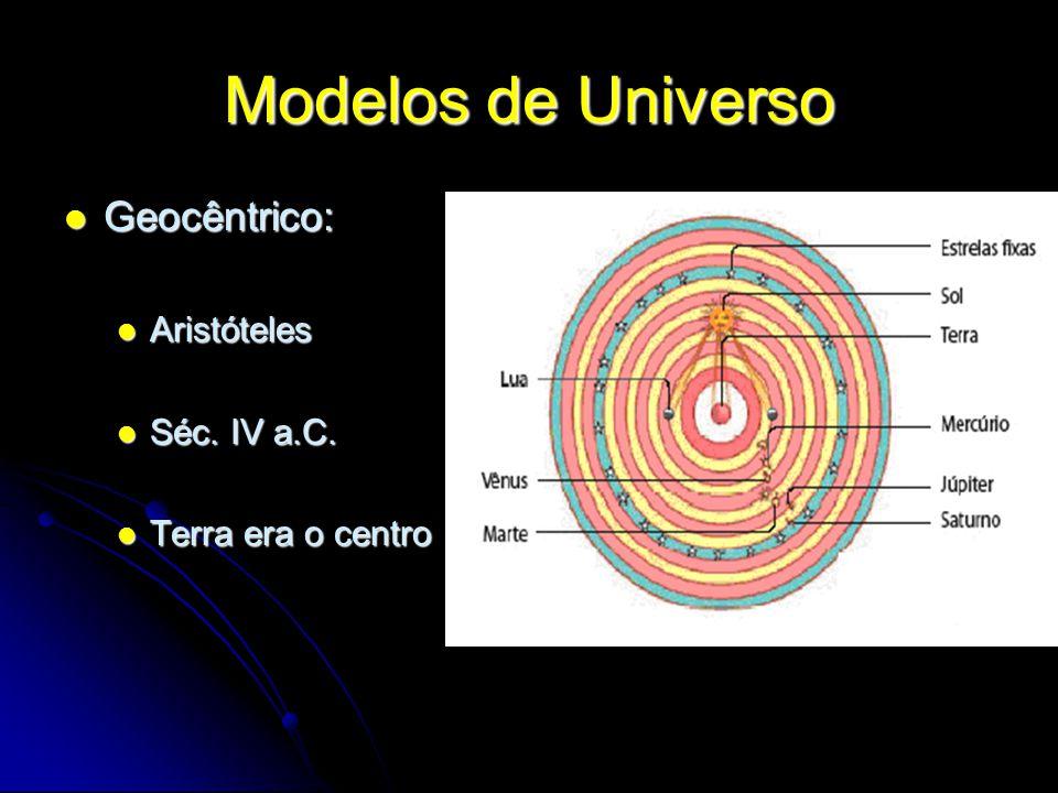 Modelos de Universo Geocêntrico: Geocêntrico: Aristóteles Aristóteles Séc. IV a.C. Séc. IV a.C. Terra era o centro Terra era o centro