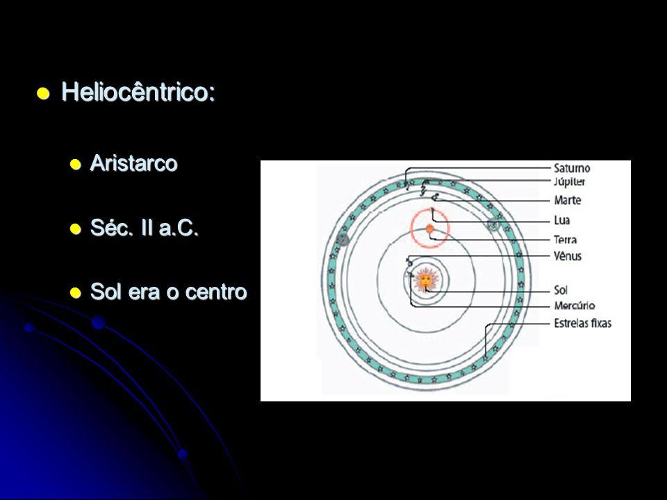 Heliocêntrico: Heliocêntrico: Aristarco Séc. II a.C. Sol era o centro