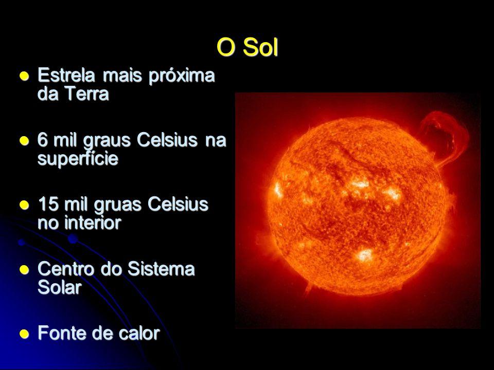 O Sol Estrela mais próxima da Terra Estrela mais próxima da Terra 6 mil graus Celsius na superfície 6 mil graus Celsius na superfície 15 mil gruas Cel