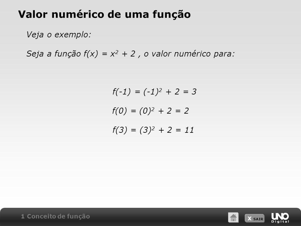 X SAIR Veja o exemplo: Seja a função f(x) = x 2 + 2, o valor numérico para: f(-1) = (-1) 2 + 2 = 3 f(0) = (0) 2 + 2 = 2 f(3) = (3) 2 + 2 = 11 Valor nu
